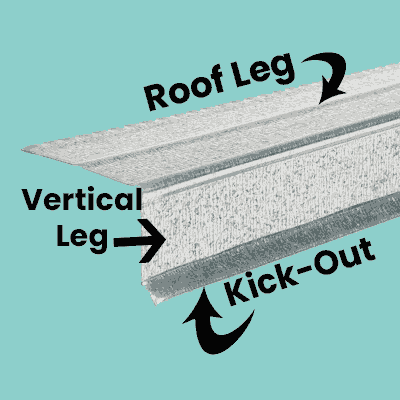 parts of drip edge flashing