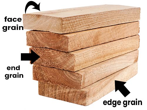 diagram of wood grains