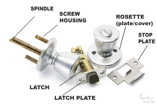 parts of a doorknob